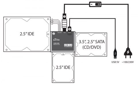 SATA/IDE TO USB CONNECTION KIT MT5100